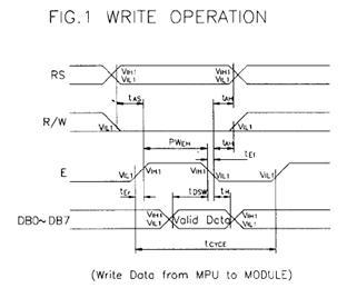 タイミング図(Timing Diagram) - UML入門 - IT専科